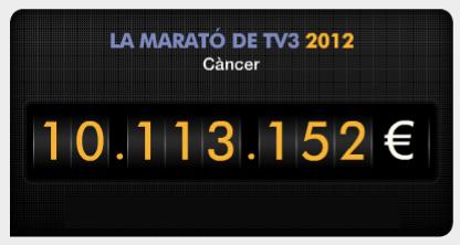 maratoTV3 vivirlowcost